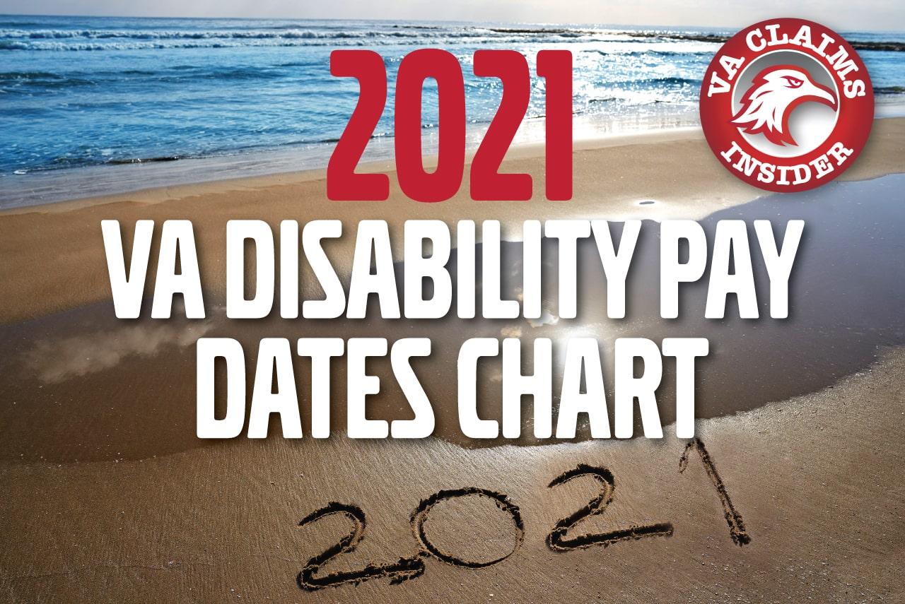VA disability pay dates 2021